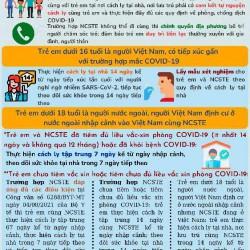 Hướng dẫn cách ly phòng, chống dịch COVID-19 đối với trẻ em