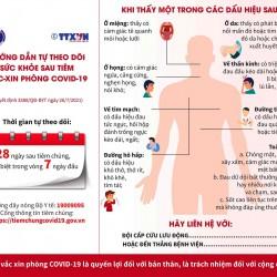 Hướng dẫn tự theo dõi sức khỏe sau tiêm vắc-xin phòng COVID-19